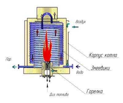 гидравлическая схема ППУА-1600/100
